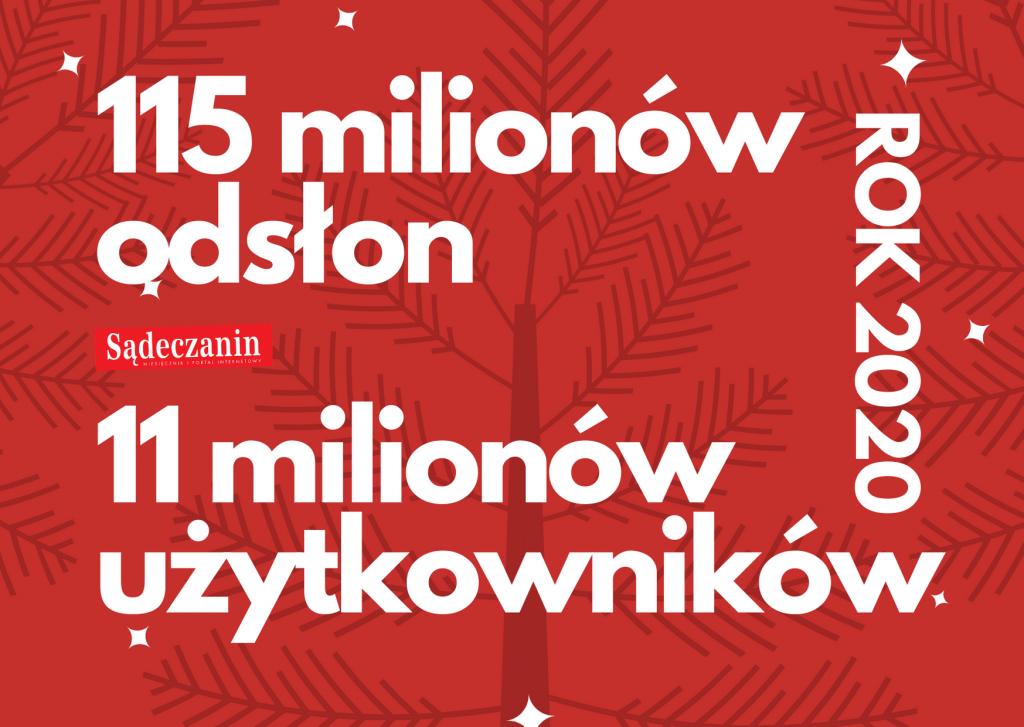 Rekordowy rok Sądeczanin.info