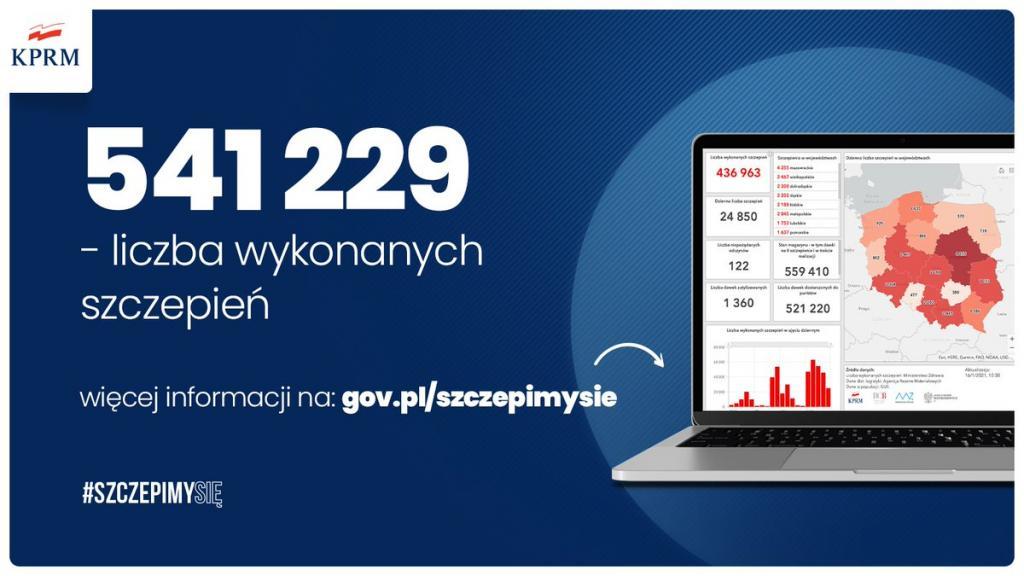 Liczba zaszczepionych 20 stycznia