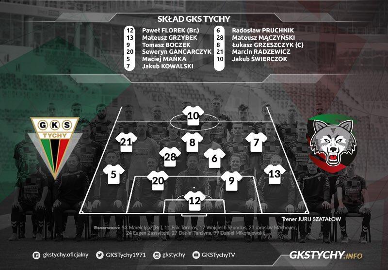 GKS Tychy skład na mecz z Sandecją