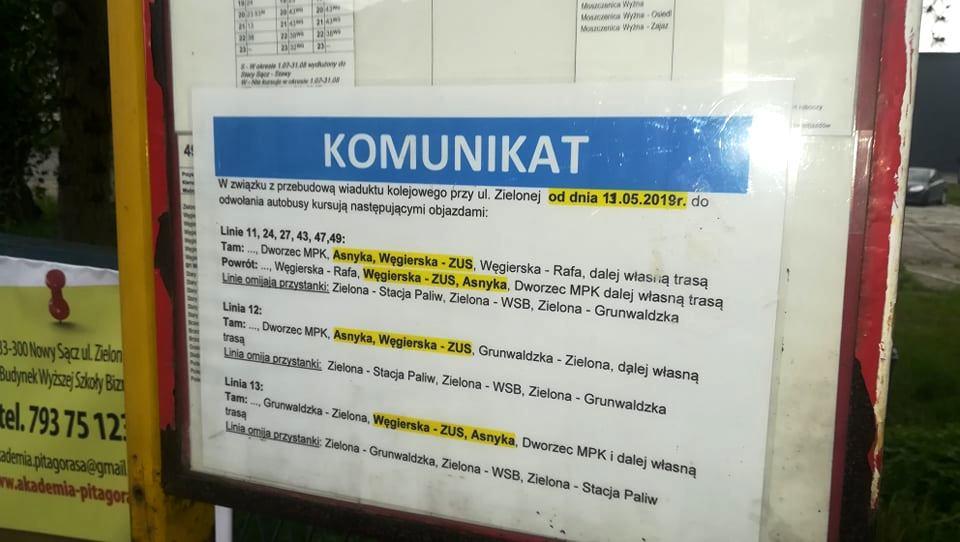 Stowarzyszenie Unia Nadwarciaska, Burmistrz Miasta
