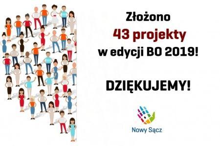 Budżet Obywatelski 2019