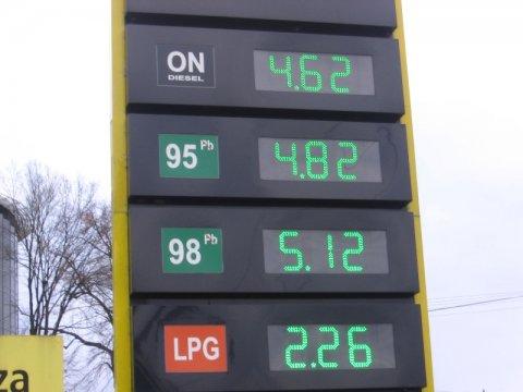 cena paliwa, cena ropy Nowy Sącz, cena benzyny Nowy Sącz