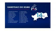 Wybory 2019: PiS ogłosił listy kandydatów do Sejmu i Senatu na Sądecczyźnie